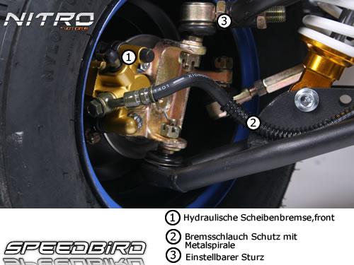 125cc SPEEDBIRD GXM 125   MIDI QUAD